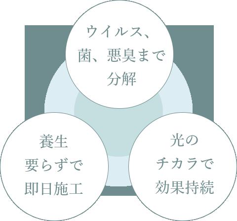 主な3つの効果